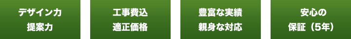 デザイン力・提案力、工事費込・適正価格、豊富な実績・親身な対応、安心の保証(5年)